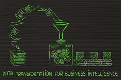 Data transformation for business intelligence: factory machines Stock Image
