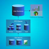 Data Warehouse Architecture, Concept of Data Migration from different Sources till Presentation. vector illustration