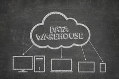 Data-Warehouse-Konzept auf Tafel Stockbild