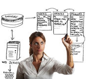 Database. Businesswoman drawing a database structure