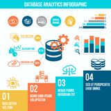 Database analytics infographics Royalty Free Stock Photos