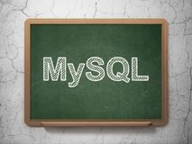 Database concept: MySQL on chalkboard background. Database concept: text MySQL on Green chalkboard on grunge wall background, 3D rendering Royalty Free Stock Images