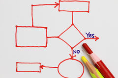 Database diagram or flowchart. Concept wit colored pencils Stock Photography