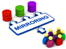 Database mirror. Ing concept, with users accessing various mirrors for download requests, load balancing and regional server concept Royalty Free Stock Photography