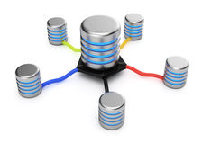 Database servers connection Stock Images