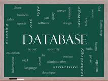 Database Word Cloud Concept on a Blackboard. With great terms such as security, server, software, design and more Royalty Free Stock Photo