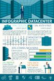 Datacenter Infographics Set. With data servers symbols and charts vector illustration Royalty Free Stock Images