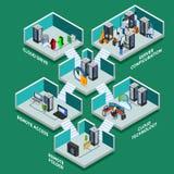Datacenter Isometric Concept Stock Photo