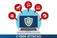 Dataskydd mot cyberattacker stock illustrationer