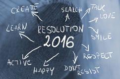 Date 2016 resolution handwritten on wooden log background.  Stock Photo