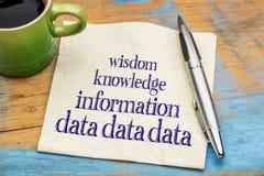 Daten, Informationen, Wissen und Klugheit Stockbild