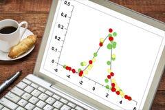 Daten mit Gaußscher Verteilung Lizenzfreie Stockfotos