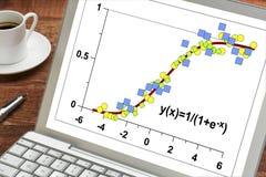 Daten und begrenztes Wachstumsmodell Stockbilder