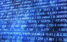 Daten und Wörter auf Lager auf 1000 Dollarscheinen Lizenzfreies Stockfoto