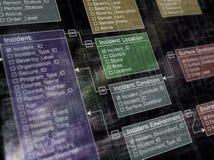 Datenbank Lizenzfreie Stockbilder