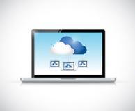 Datenverarbeitungscomputernetzwerk des Laptops und der Wolke Stockfoto