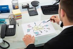 Datenverarbeitungsdiagramm der Geschäftsmannzeichnungs-Wolke am Schreibtisch Lizenzfreies Stockbild