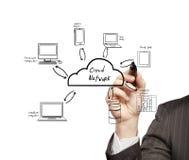 Datenverarbeitungsdiagramm der Wolke stockfotos