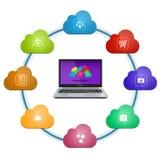 Datenverarbeitungsdienstleistungen der Wolke Stockfoto