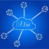 Datenverarbeitungsentwurfskonzept der Wolke Lizenzfreie Stockbilder