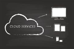 Datenverarbeitungsgraphik der Wolke Stockfoto