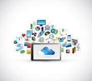Datenverarbeitungsikonenwolke des Tablets und der Wolke Lizenzfreies Stockbild