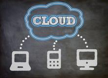Datenverarbeitungskonzept der Wolke Stockfotos