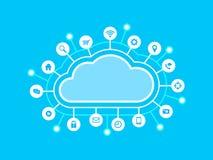 Datenverarbeitungswolken- und Internet-Ikonen Stockbild