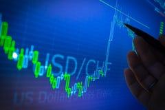 Dati che analizzano nel mercato finanziario straniero dei forex: i grafici e la q immagine stock