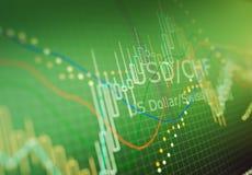 Dati che analizzano nel mercato finanziario straniero dei forex: i grafici e la q fotografie stock
