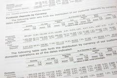 Dati finanziari Fotografie Stock Libere da Diritti
