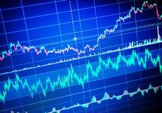 Dati finanziari su un monitor Concetto del mercato azionario Concetto di analisi fondamentale e tecnica fotografia stock libera da diritti