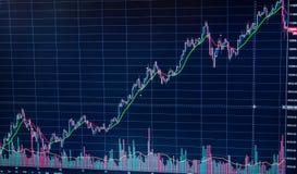 Dati finanziari su un monitor Mercato azionario ed altro temi di finanza royalty illustrazione gratis