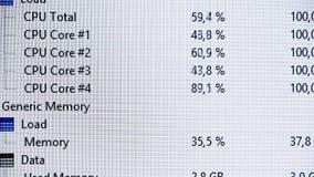 DatorCPU-statistik lager videofilmer
