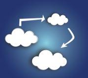 Datos Concepting de la nube Foto de archivo libre de regalías