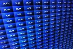 Datos de intercambio financieros y comunes en la pantalla de ordenador Efecto bajo del dof Tablero coloreado del teletipo en dato Imagen de archivo libre de regalías