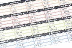 Datos financieros Imagenes de archivo