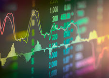 Datos financieros del mercado de acción Carta del gráfico del palillo de la vela de la acción m Fotografía de archivo