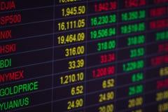 Datos financieros sobre un monitor, datos del mercado de acción sobre estafa de la pantalla LED Fotos de archivo libres de regalías