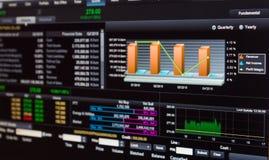 Datos financieros sobre un monitor, datos del mercado de acción sobre estafa de la pantalla LED Imagenes de archivo