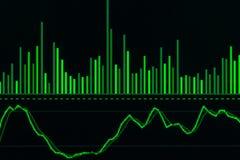 Datos financieros sobre un monitor, gráfico del palillo de la vela del mercado de acción, Fotos de archivo