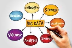 Datos grandes imágenes de archivo libres de regalías
