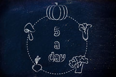 5 a day vegetables circle. Healthy lifestyle and staying fit: vegetables in circle around the text 5 a day Stock Images