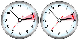 Daylight saving time Royalty Free Stock Photography