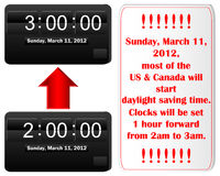 Daylight saving time begins. Stock Photo