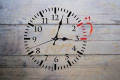 Daylight Saving Time. Change clock to summer time. Daylight Saving Time. DST. Wall Clock going to winter time. Turn time forward. Abstract photo of changing stock images