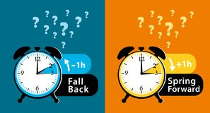 Daylight saving time date question. Fall back and spring forward. Daylight saving time date question. Winter time and summer time alarm clocks set. Fall back vector illustration