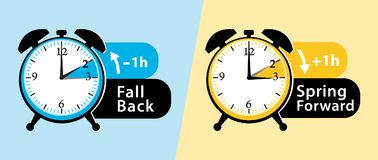 Daylight saving time date question. Fall back and spring forward. Daylight saving time date question. Winter time and summer time alarm clocks set. Fall back stock illustration