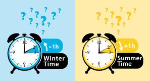 Daylight saving time date question. Summer time and winter time alarm clocks. Fall back and spring forward. Daylight saving time date question. Winter time and royalty free illustration