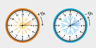 Daylight saving time summer fall back and spring forward clocks set vector illustration